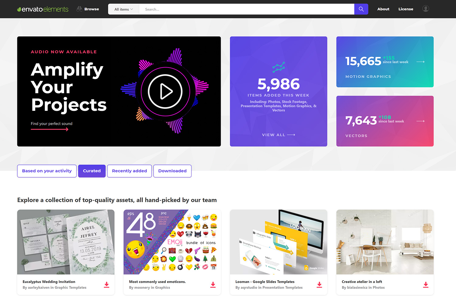 envato elements the ultimate creative digital asset subscription service